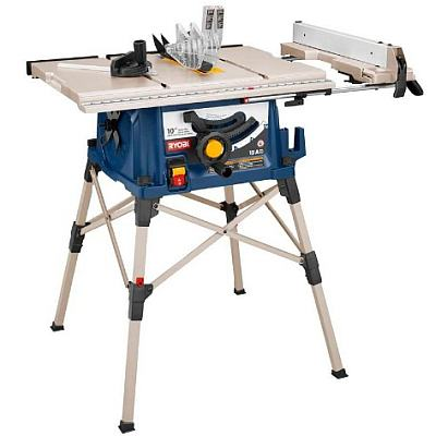 Table Saw Safety Recall Turners Tips